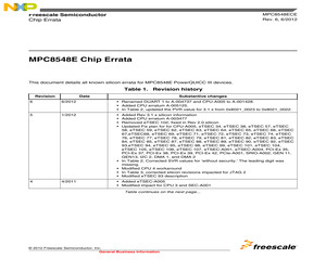 MPC8548VJAVHD.pdf