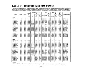 BC328PM1TA.pdf
