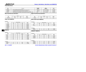 RFP10N15.pdf